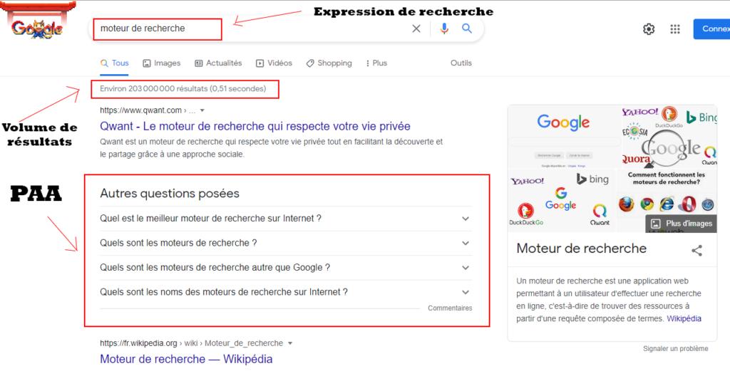 paa moteur de recherche google